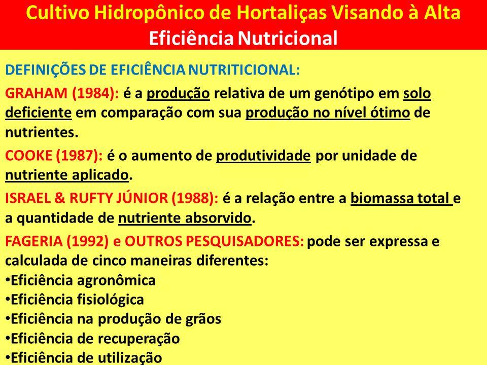 DEFINIÇÕES DE EFICIÊNCIA NUTRITICIONAL: GRAHAM (1984): é a produção relativa de um genótipo em solo deficiente em comparação com sua produção no nível