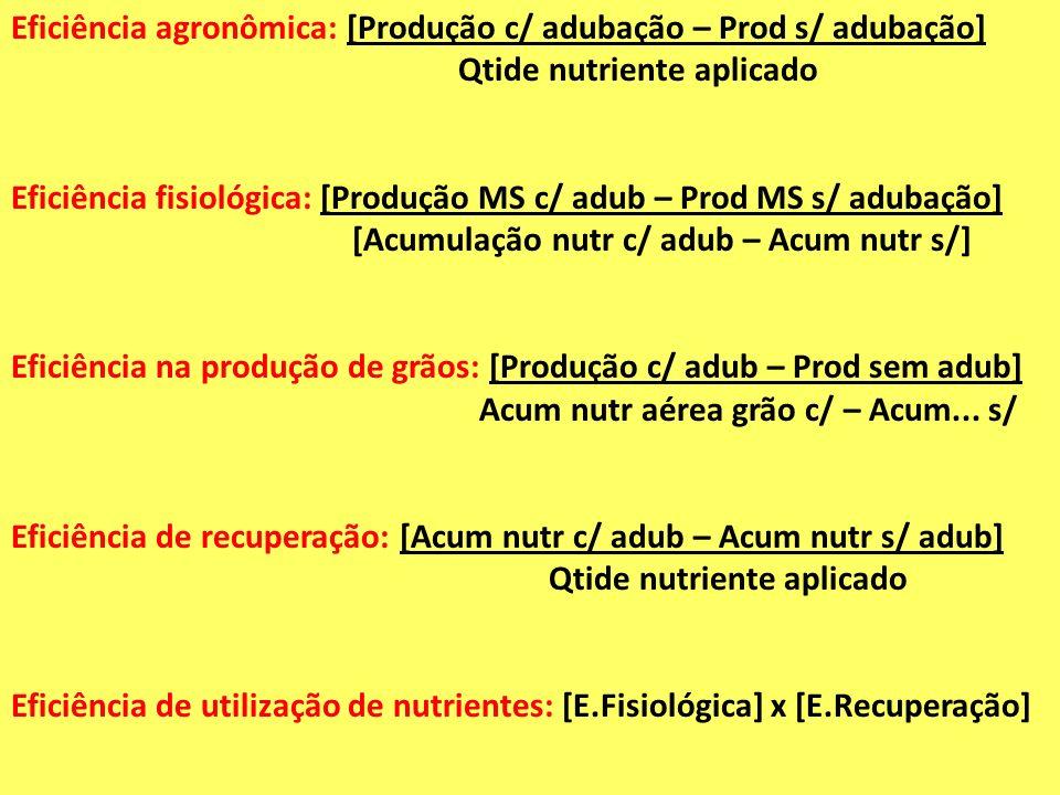 Eficiência agronômica: [Produção c/ adubação – Prod s/ adubação] Qtide nutriente aplicado Eficiência fisiológica: [Produção MS c/ adub – Prod MS s/ ad