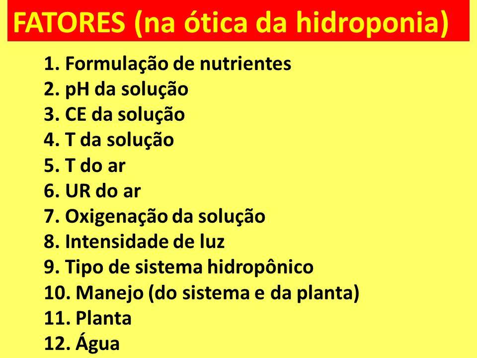 FATORES (na ótica da hidroponia) 1. Formulação de nutrientes 2. pH da solução 3. CE da solução 4. T da solução 5. T do ar 6. UR do ar 7. Oxigenação da