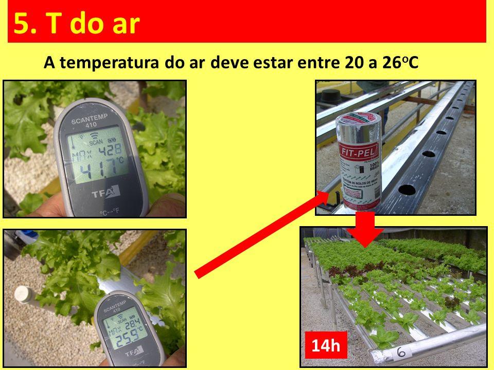 5. T do ar A temperatura do ar deve estar entre 20 a 26 o C 14h