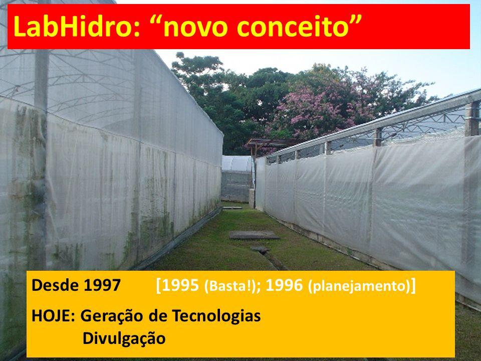 Desde 1997 [1995 (Basta!) ; 1996 (planejamento) ] HOJE: Geração de Tecnologias Divulgação LabHidro: novo conceito