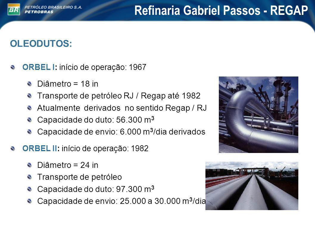 GASODUTO: GASBEL: Gasoduto Rio - Belo Horizonte Diâmetro: 16 in Capacidade: 3,4 milhões m 3 /dia Extensão: 357 km Gás natural da Bacia de Campos Gás natural da Bolívia Refinaria Gabriel Passos - REGAP