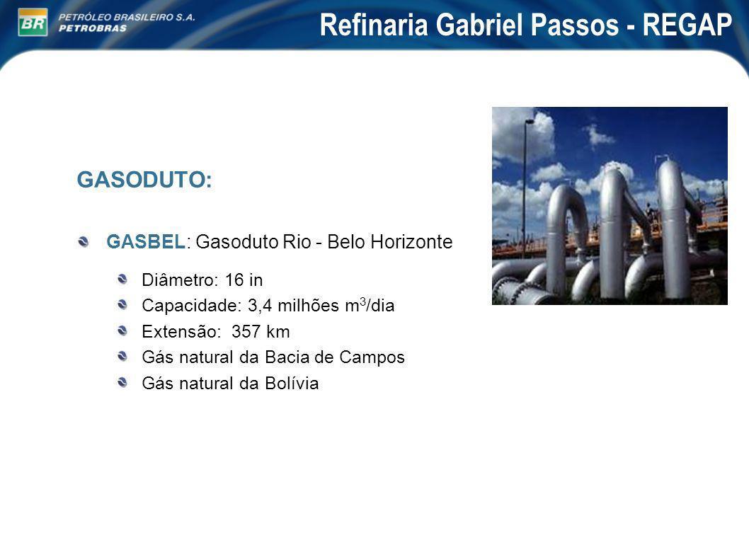 Oleodutos e Gasoduto