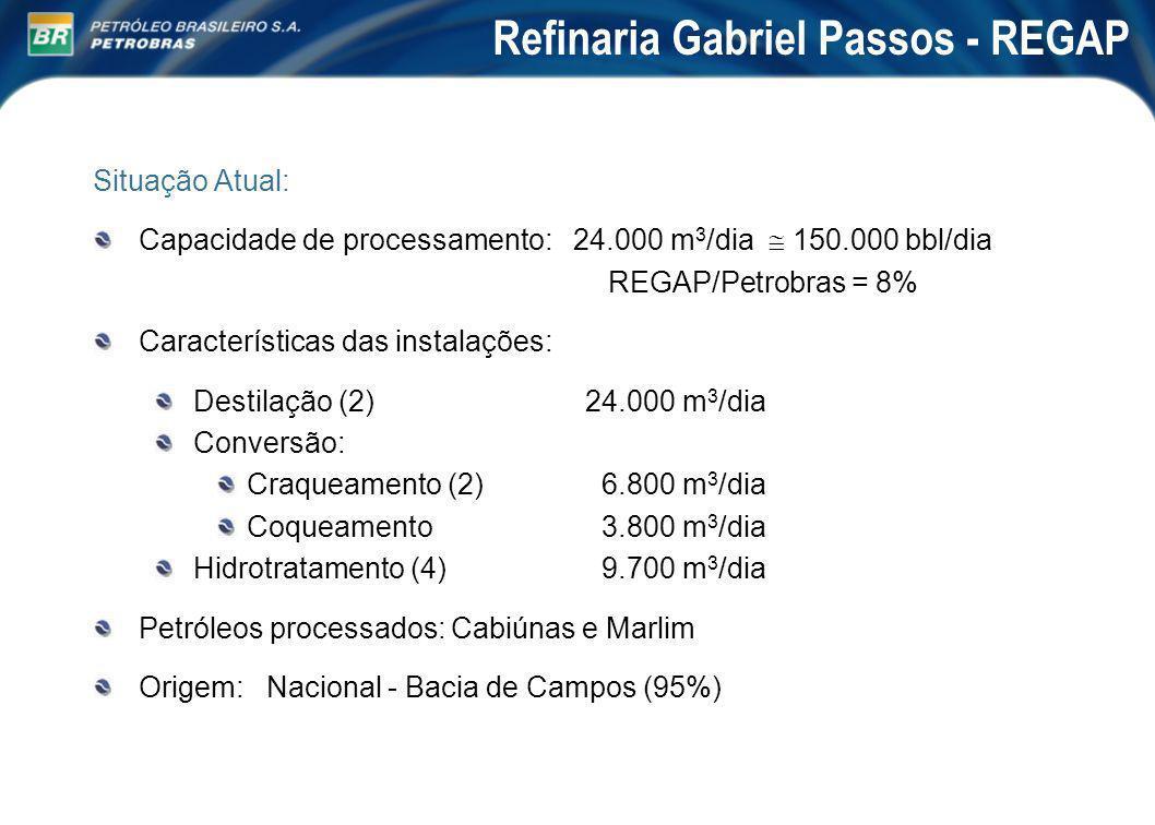 Situação Atual: Capacidade de processamento: 24.000 m 3 /dia 150.000 bbl/dia REGAP/Petrobras = 8% Características das instalações: Destilação (2)24.00