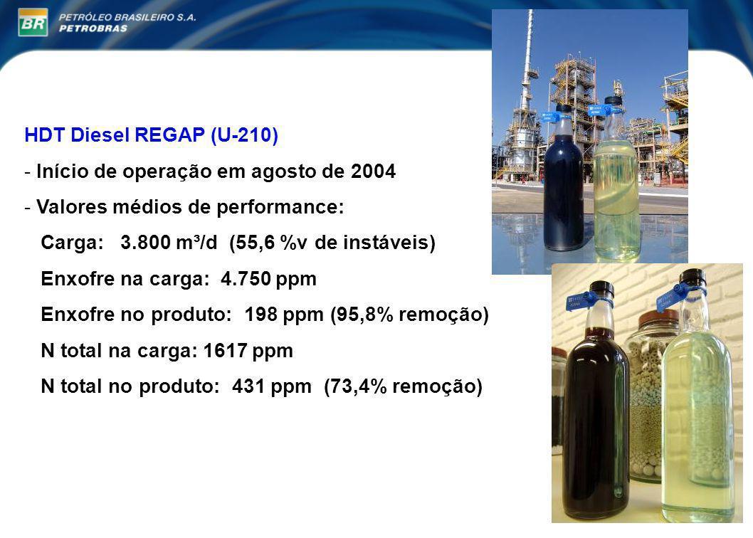 Diesel S500 na Área Metropolitana de Belo Horizonte Com base nos 90.000 m³/mês comercializados na área metropolitana de Belo Horizonte, a redução de 2000 para 500 ppm de S significou: Menos 235 t/mês de óxidos de enxofre (SOx) Menos 585 t/mês de óxidos de nitrogênio ( NOx) Benefícios paralelos com a redução da massa específica (particulados) e maior eficiência de performance de motores (nº de cetana)