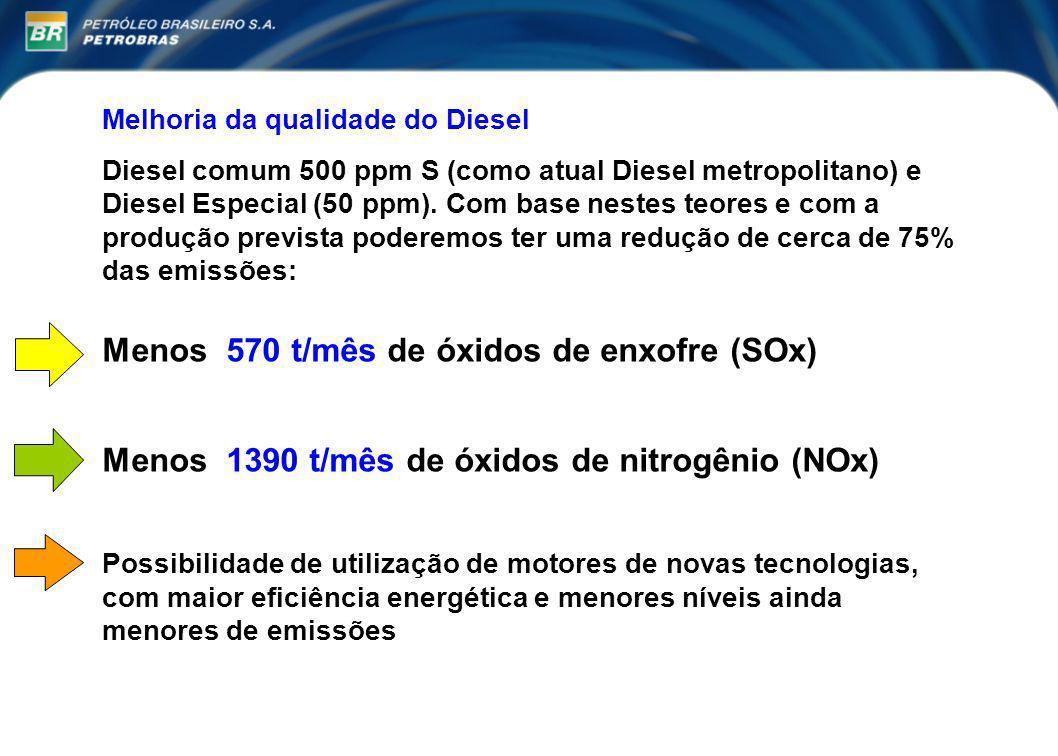 Refinaria Gabriel Passos - REGAP Laboratório