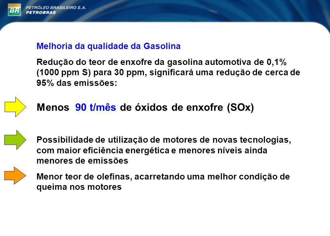 Laboratório Muito Obrigado Vitor Meniconi vitormen@petrobras.com.br Regap / Gerência de Empreendimentos