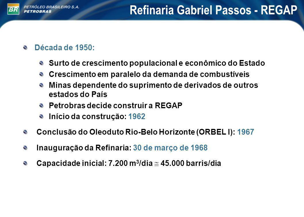 OLEODUTOS: ORBEL I: início de operação: 1967 Diâmetro = 18 in Transporte de petróleo RJ / Regap até 1982 Atualmente derivados no sentido Regap / RJ Capacidade do duto: 56.300 m 3 Capacidade de envio: 6.000 m 3 /dia derivados ORBEL II: início de operação: 1982 Diâmetro = 24 in Transporte de petróleo Capacidade do duto: 97.300 m 3 Capacidade de envio: 25.000 a 30.000 m 3 /dia Refinaria Gabriel Passos - REGAP