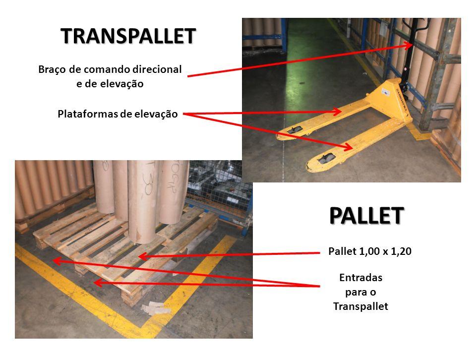 PALLET Pallet 1,00 x 1,20 Entradas para o Transpallet TRANSPALLET Braço de comando direcional e de elevação Plataformas de elevação