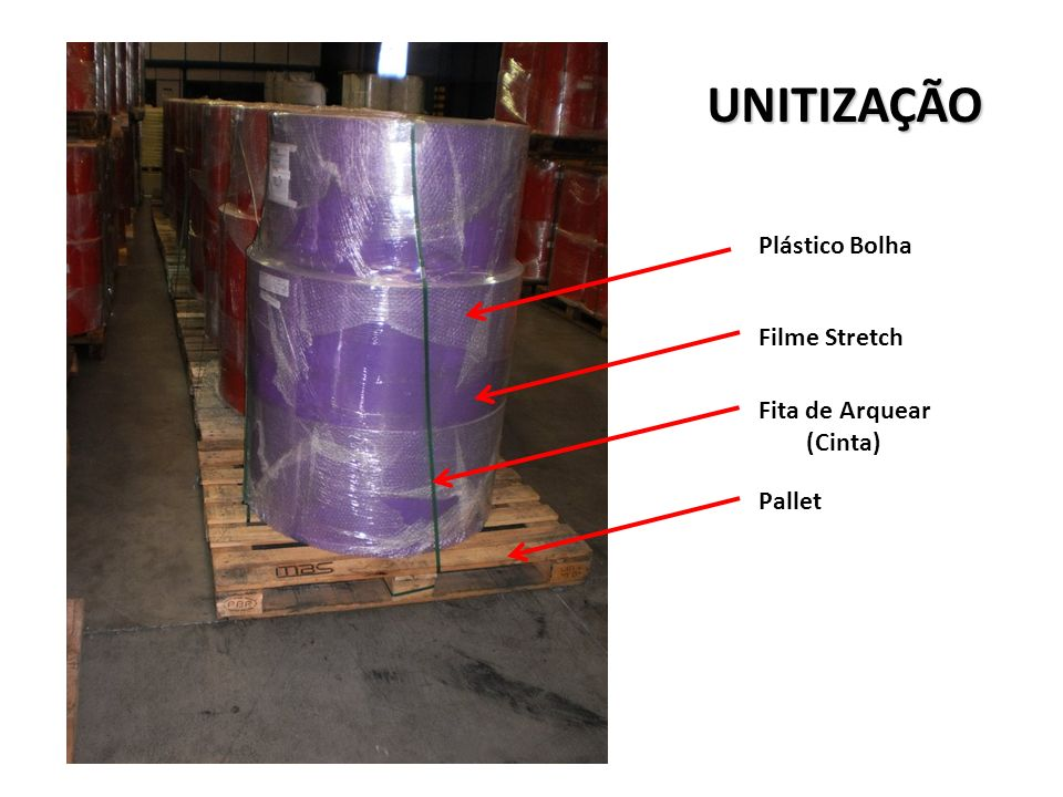 UNITIZAÇÃO Plástico Bolha Filme Stretch Fita de Arquear (Cinta) Pallet