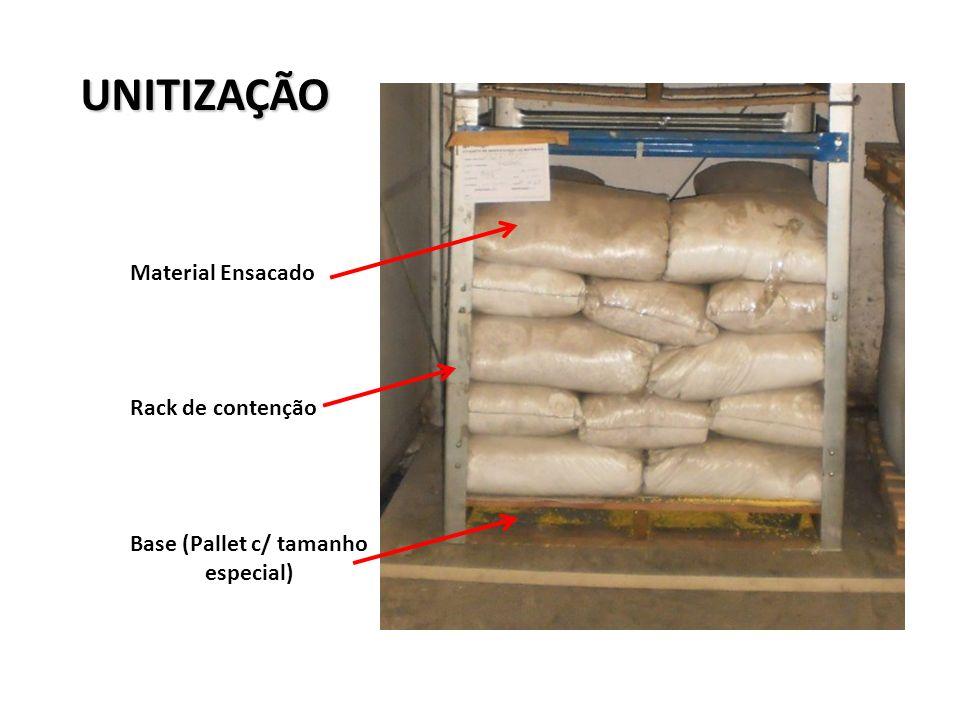 UNITIZAÇÃO Material Ensacado Rack de contenção Base (Pallet c/ tamanho especial)
