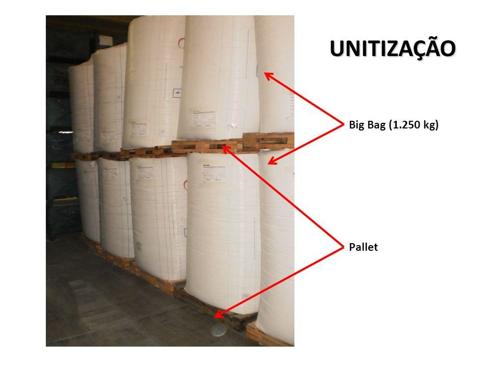 BIG BAG Big Bag (1250 Kg 2,10 m X 1,10 m) Porta Big Bag Big Bag (1250) Pallet