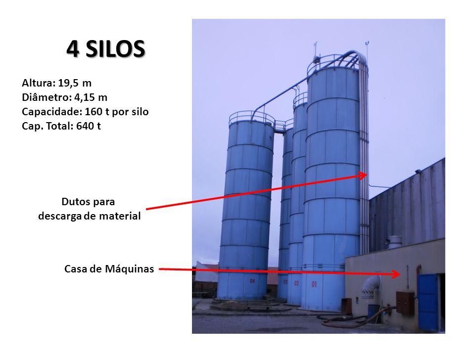 4 SILOS Altura: 19,5 m Diâmetro: 4,15 m Capacidade: 160 t por silo Cap. Total: 640 t Dutos para descarga de material Casa de Máquinas