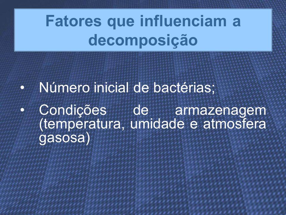 Fatores que influenciam a decomposição Número inicial de bactérias; Condições de armazenagem (temperatura, umidade e atmosfera gasosa)