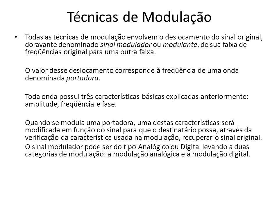 Técnicas de Modulação Todas as técnicas de modulação envolvem o deslocamento do sinal original, doravante denominado sinal modulador ou modulante, de