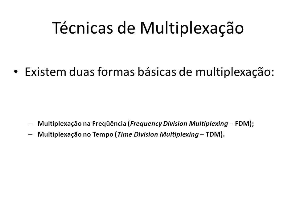 Técnicas de Multiplexação Existem duas formas básicas de multiplexação: – Multiplexação na Freqüência (Frequency Division Multiplexing – FDM); – Multi