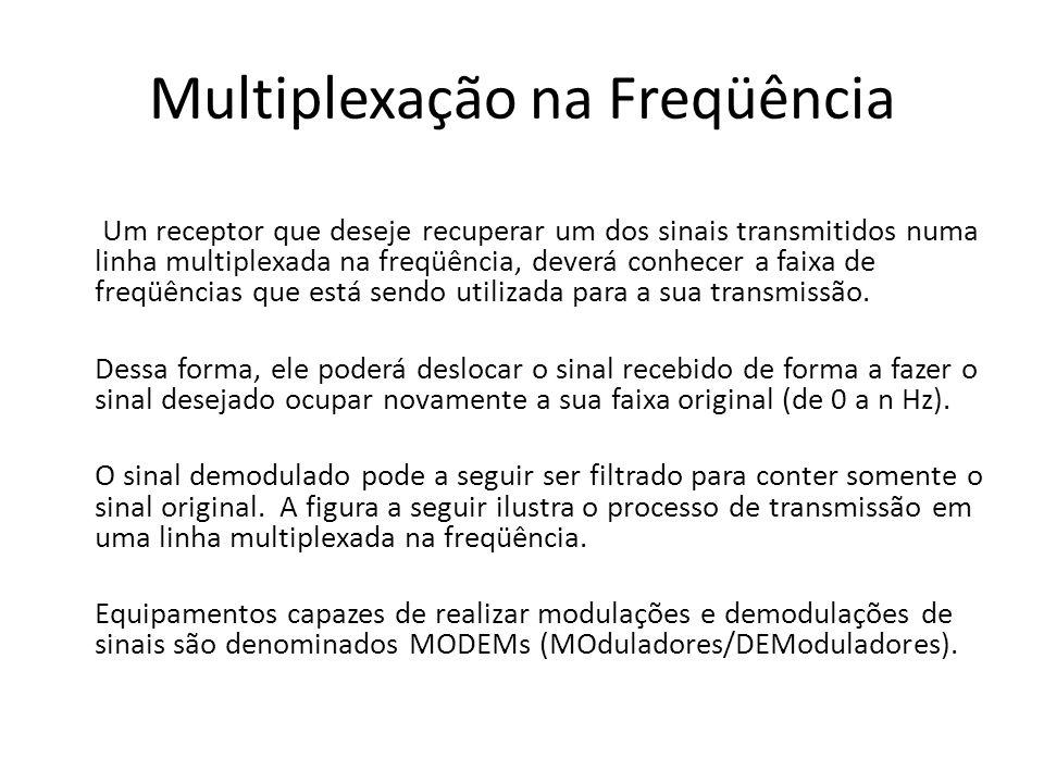 Multiplexação na Freqüência Um receptor que deseje recuperar um dos sinais transmitidos numa linha multiplexada na freqüência, deverá conhecer a faixa