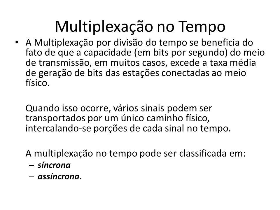 Multiplexação no Tempo A Multiplexação por divisão do tempo se beneficia do fato de que a capacidade (em bits por segundo) do meio de transmissão, em
