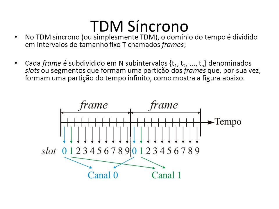TDM Síncrono No TDM síncrono (ou simplesmente TDM), o domínio do tempo é dividido em intervalos de tamanho fixo T chamados frames; Cada frame é subdiv