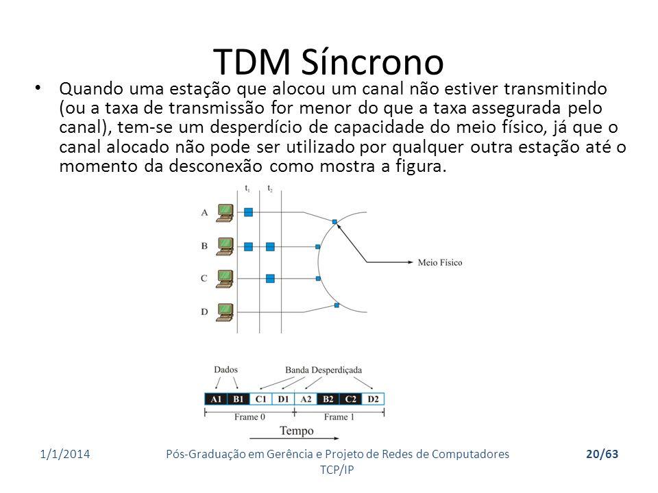 1/1/2014Pós-Graduação em Gerência e Projeto de Redes de Computadores TCP/IP 20/63 TDM Síncrono Quando uma estação que alocou um canal não estiver tran
