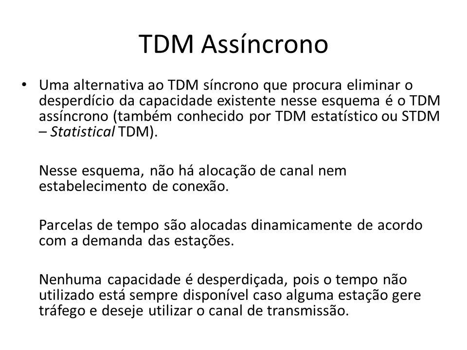 TDM Assíncrono Uma alternativa ao TDM síncrono que procura eliminar o desperdício da capacidade existente nesse esquema é o TDM assíncrono (também con
