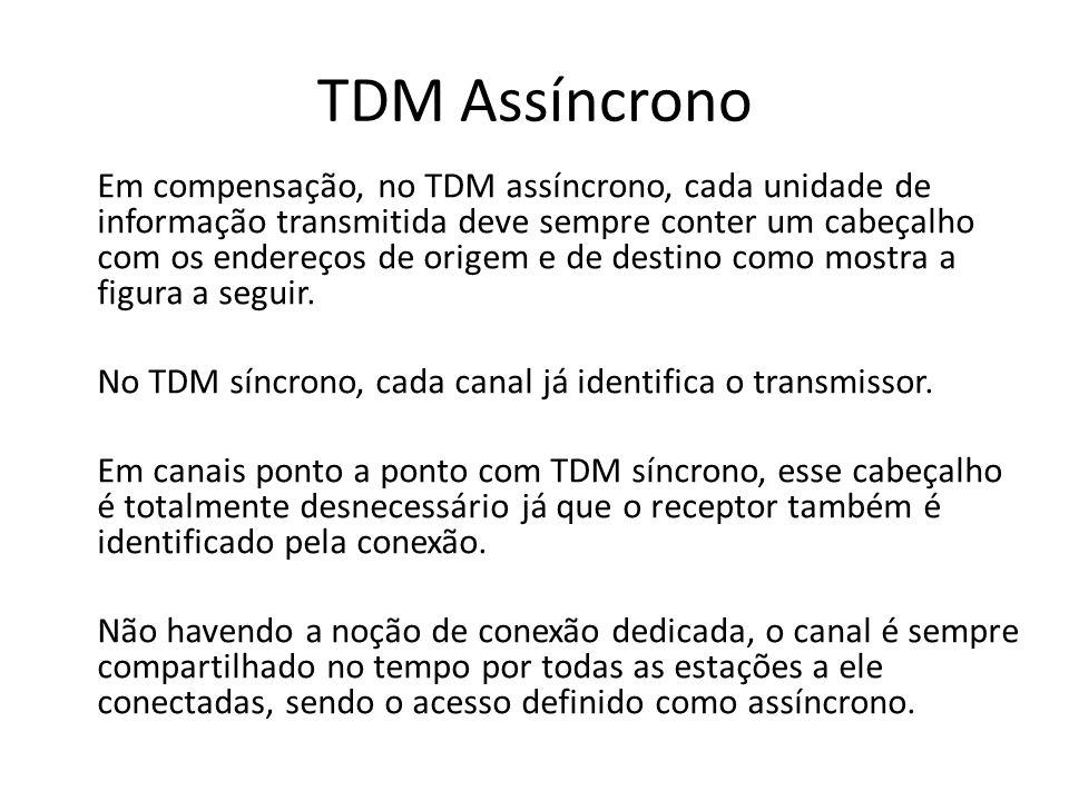 TDM Assíncrono Em compensação, no TDM assíncrono, cada unidade de informação transmitida deve sempre conter um cabeçalho com os endereços de origem e