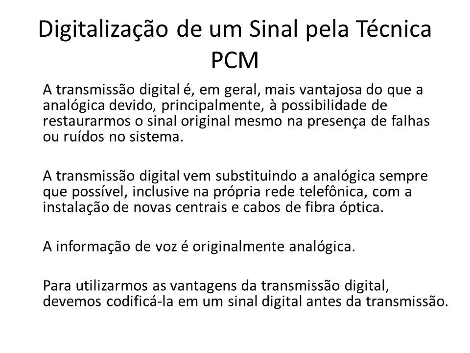 Digitalização de um Sinal pela Técnica PCM A transmissão digital é, em geral, mais vantajosa do que a analógica devido, principalmente, à possibilidad