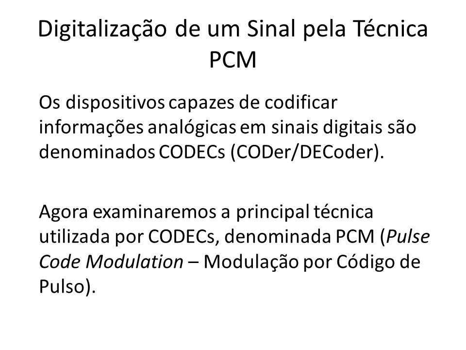 Digitalização de um Sinal pela Técnica PCM Os dispositivos capazes de codificar informações analógicas em sinais digitais são denominados CODECs (CODe