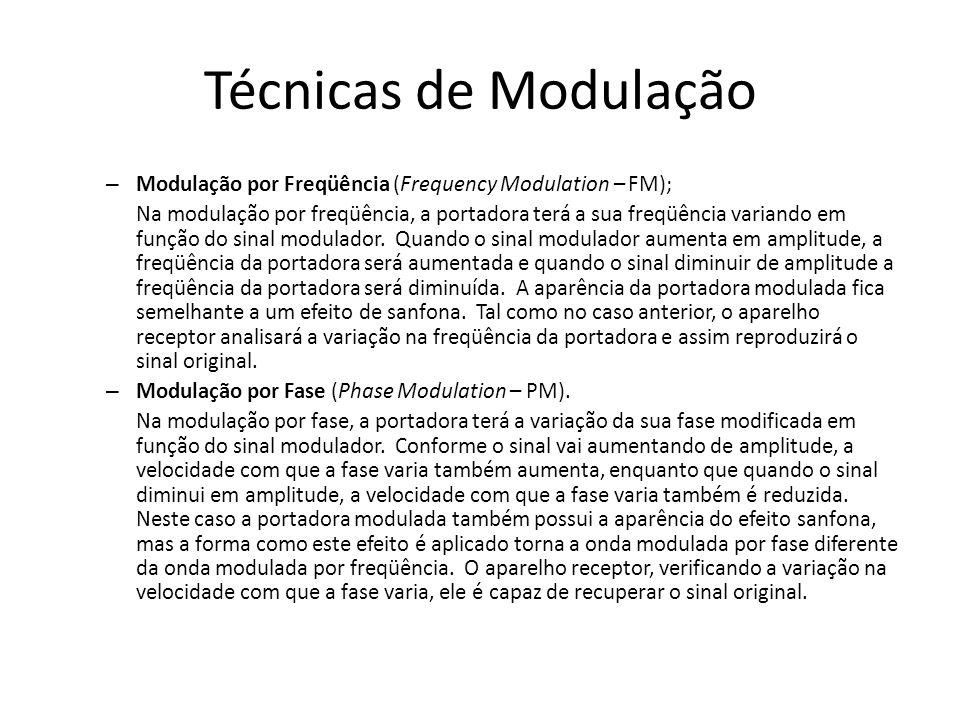Técnicas de Modulação – Modulação por Freqüência (Frequency Modulation – FM); Na modulação por freqüência, a portadora terá a sua freqüência variando