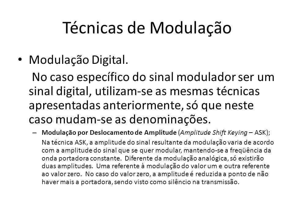Técnicas de Modulação Modulação Digital. No caso específico do sinal modulador ser um sinal digital, utilizam-se as mesmas técnicas apresentadas anter