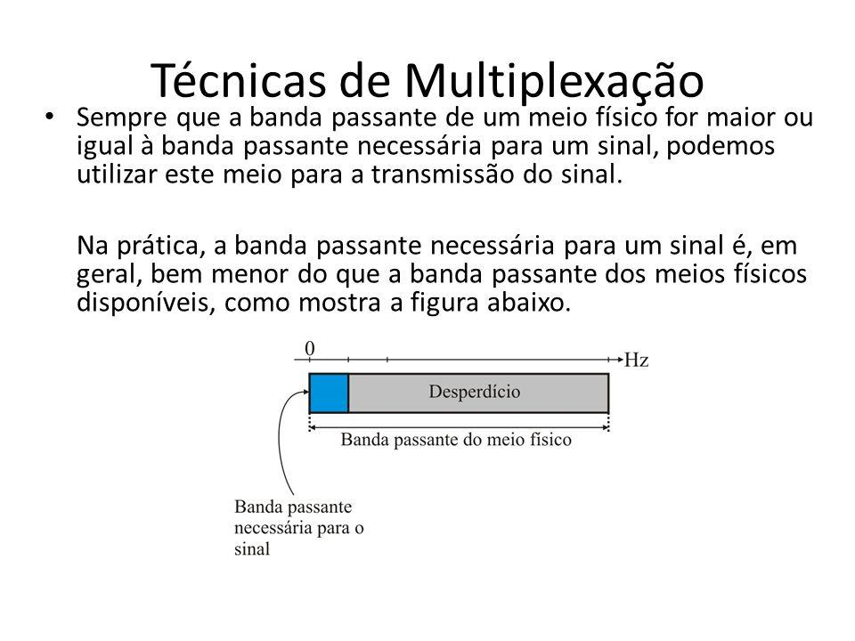 Técnicas de Multiplexação Sempre que a banda passante de um meio físico for maior ou igual à banda passante necessária para um sinal, podemos utilizar