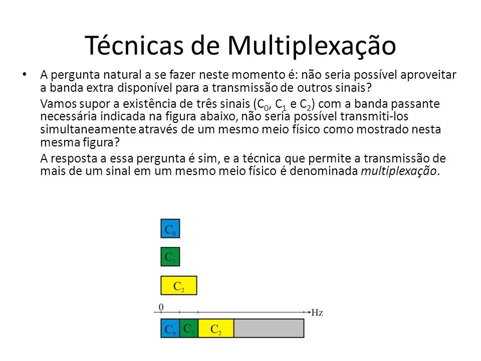 Técnicas de Multiplexação Existem duas formas básicas de multiplexação: – Multiplexação na Freqüência (Frequency Division Multiplexing – FDM); – Multiplexação no Tempo (Time Division Multiplexing – TDM).
