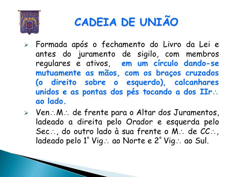 PALAVRA SEMESTRAL PALAVRA SEMESTRAL É estabelecida pela Confederação da Maç Simb do Brasil que comunica a todas as Grandes Lojas Brasileiras (e soment