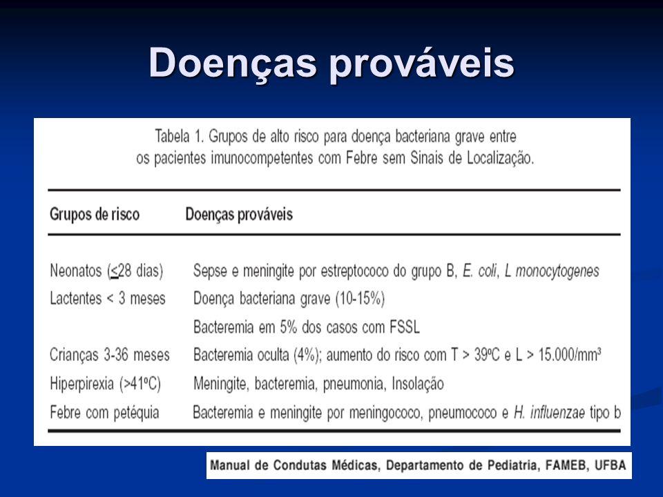 Antibioticoterapia PENICILINA G e PENICILINA V - Cocos Gram-positivos= Streptococcus dos grupos A e B e Pneumococo - Cocos Gram-positivos= Streptococcus dos grupos A e B e Pneumococo - Cocos Gram-negativos = Meningococo - Cocos Gram-negativos = Meningococo - Bacilos Gram-positivos = Listeria monocytogenes - Bacilos Gram-positivos = Listeria monocytogenes - Espiroquetas = Treponema pallidum e Leptospira interrogans - Espiroquetas = Treponema pallidum e Leptospira interrogans PENICILINA PENICILINASE RESISTENTE (OXACILINA): S.