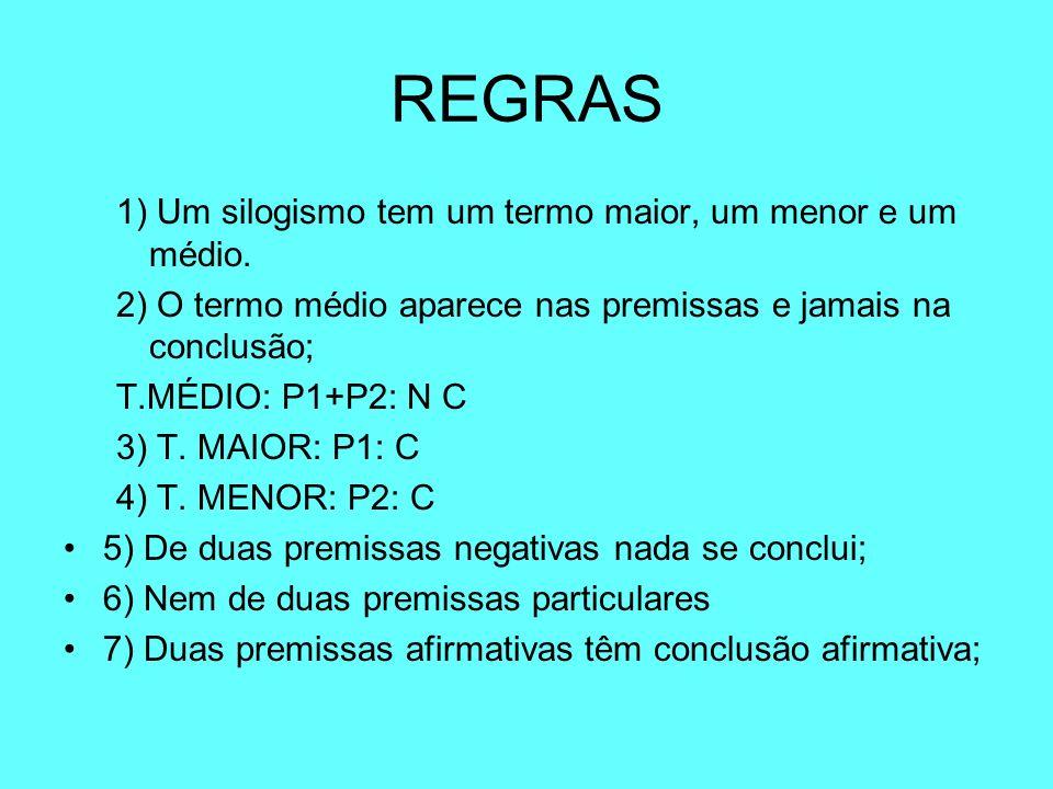 REGRAS 1) Um silogismo tem um termo maior, um menor e um médio. 2) O termo médio aparece nas premissas e jamais na conclusão; T.MÉDIO: P1+P2: N C 3) T