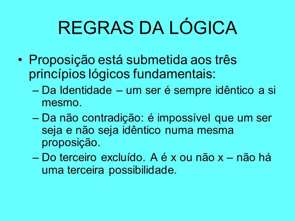REGRAS DA LÓGICA Proposição está submetida aos três princípios lógicos fundamentais: –Da Identidade – um ser é sempre idêntico a si mesmo. –Da não con