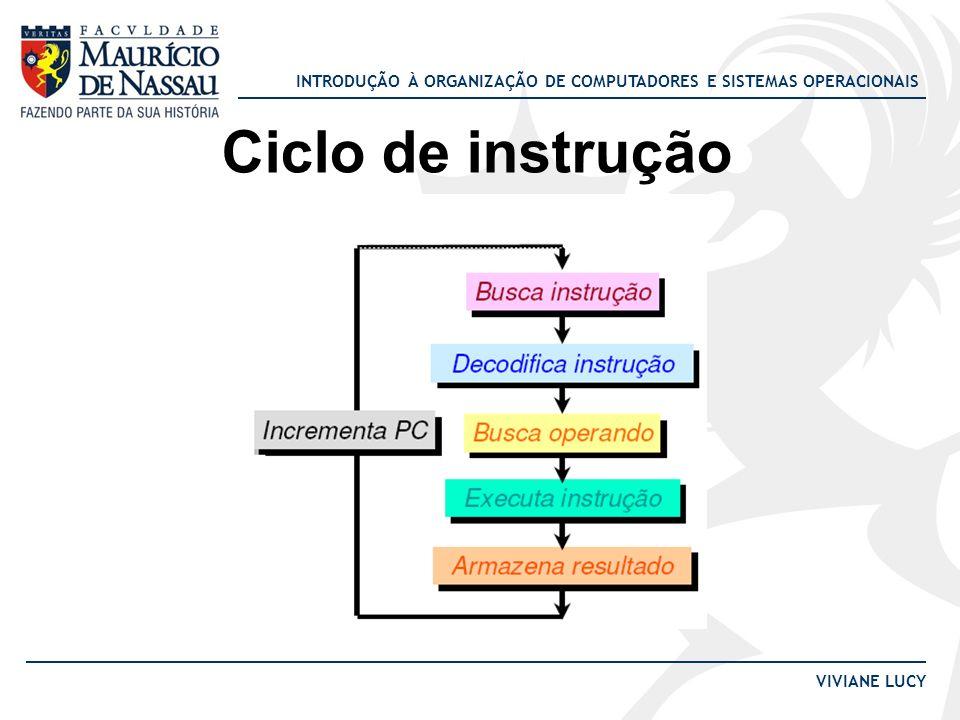 INTRODUÇÃO À ORGANIZAÇÃO DE COMPUTADORES E SISTEMAS OPERACIONAIS VIVIANE LUCY Ciclo de instrução