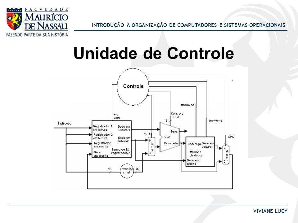 INTRODUÇÃO À ORGANIZAÇÃO DE COMPUTADORES E SISTEMAS OPERACIONAIS VIVIANE LUCY Unidade de Controle