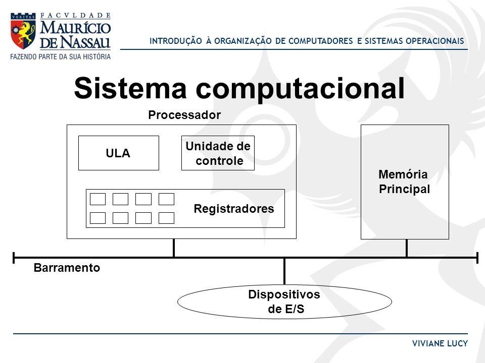 INTRODUÇÃO À ORGANIZAÇÃO DE COMPUTADORES E SISTEMAS OPERACIONAIS VIVIANE LUCY Sistema computacional ULA Unidade de controle Registradores Memória Prin
