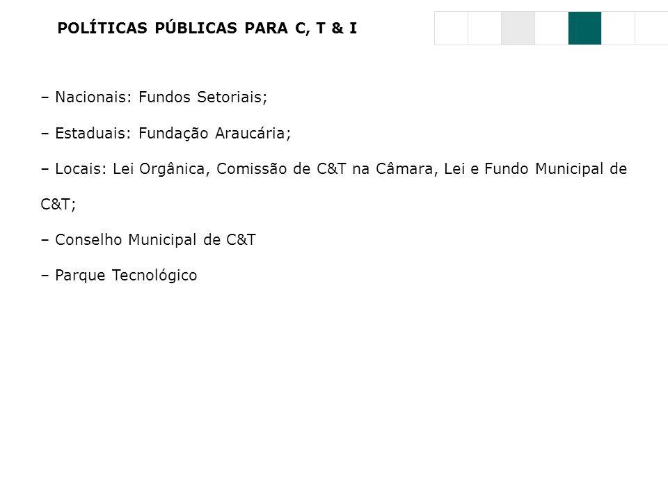 POLÍTICAS PÚBLICAS PARA C, T & I – Nacionais: Fundos Setoriais; – Estaduais: Fundação Araucária; – Locais: Lei Orgânica, Comissão de C&T na Câmara, Le