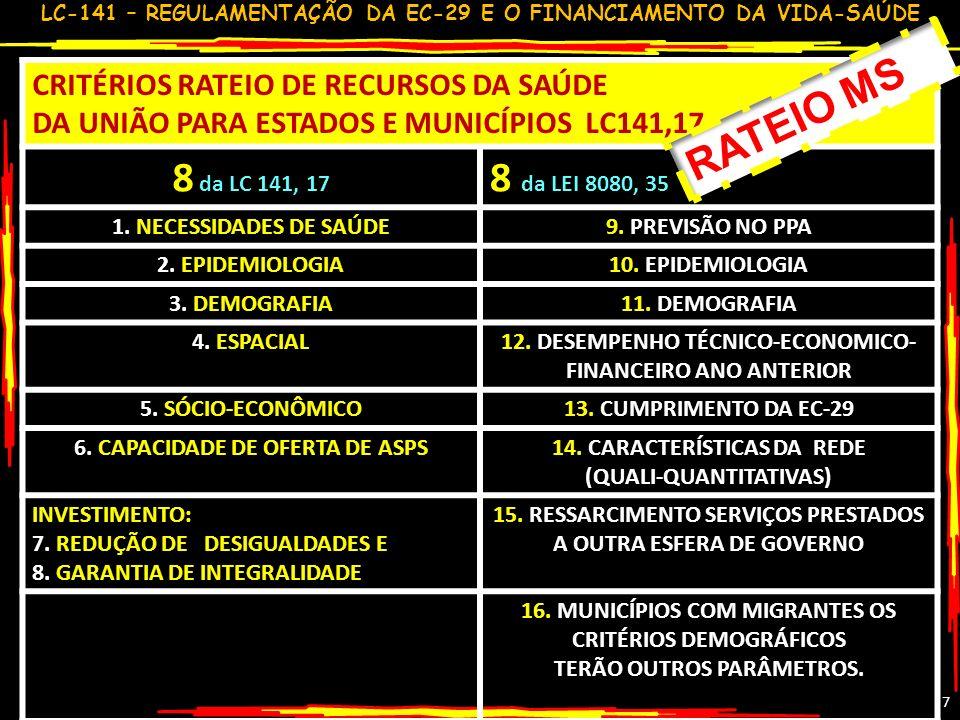 LC-141 – REGULAMENTAÇÃO DA EC-29 E O FINANCIAMENTO DA VIDA-SAÚDE 18 ANÁLISE GLOBAL: NÃO SE ESTUDOU AINDA (UM ANO APÓS) A METODOLOGIA DE RATEIO (DEPOIS: APROVAR NA CIT, NO CNS, APLICAR A ESTADOS E MUNICÍPIOS, IDENTIFICAR MONTANTES, PUBLICAR) COMO CONSEQUÊNCIA A CADA DIA SE CRIAM NOVAS MANEIRAS ILEGAIS DE TRANSFERÊNCIAS FINANCEIRAS INTERPRETAÇÕES PROTELATÓRIAS LEVAM O INÍCIO QUE ERA IMEDIATO PARA 2012, FICOU PARA 13 E AMEAÇÃO SE NÃO SAIR OS CRITÉRIOS DE RATEIO NEM SERÁ EM 2014 POIS PRECISA ESTAR NA LDO CRIARAM-SE TANTOS MECANISMOS DE CONTROLE QUE OS PRÓPRIOS CRIADORES E OPERADORES NÃO CHEGAM A UM ACORDO DE COMO APLICÁ-LOS A COMPLEMENTARIDADE DO DEC 7508 QUE REGULAMENTOU A 8080, ESTÁ MAIS ATRASADO AINDA EM SUA IMPLANTAÇÃO