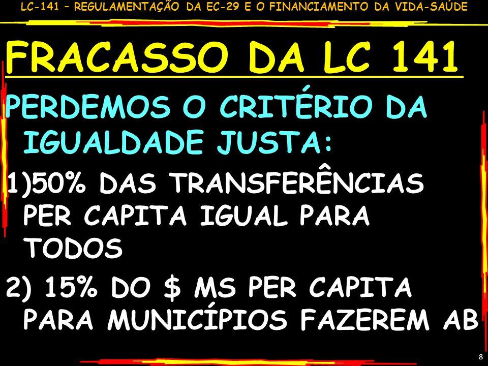 LC-141 – REGULAMENTAÇÃO DA EC-29 E O FINANCIAMENTO DA VIDA-SAÚDE GILSON CARVALHO 9 PROCESSO RESUMIDO DE RATEIO E TRANSFERÊNCIA UNIÃO PARA ESTADOS E MUNICÍPIOS -17 1º PASSOIDENTIFICAR OS 14 (16?) CRITÉRIOS DE RATEIO – 14+2 (INVESTIMENTO: REDUÇÃO DE DESIGUALDADES E GARANTIA DE INTEGRALIDADE) 2º PASSOCIT DEFINE METODOLOGIA PARA USO DOS CRITÉRIOS 3º PASSOCNS APROVA A METODOLOGIA 4º PASSOMS APLICA A METODOLOGIA DEFININDO MONTANTE DE RECURSOS PARA CADA MUNICÍPIO E ESTADO E PUBLICA ESTE MONTANTE 5º PASSOFAZER CONSTAR DO PLANO NACIONAL DE SAÚDE E NO TERMO DE COMPROMISSO DE GESTÃO (UEM) 6º PASSOMINISTÉRIO DA SAÚDE DIVULGA ESTE MONTANTE A CONSELHOS E TRIBUNAL DE CONTAS RESUMO RATEIO TRANSFERÊNCIA