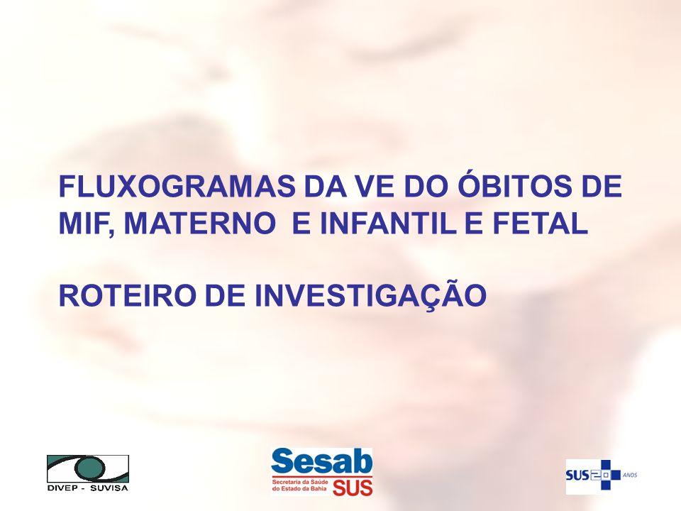 FLUXOGRAMAS DA VE DO ÓBITOS DE MIF, MATERNO E INFANTIL E FETAL ROTEIRO DE INVESTIGAÇÃO