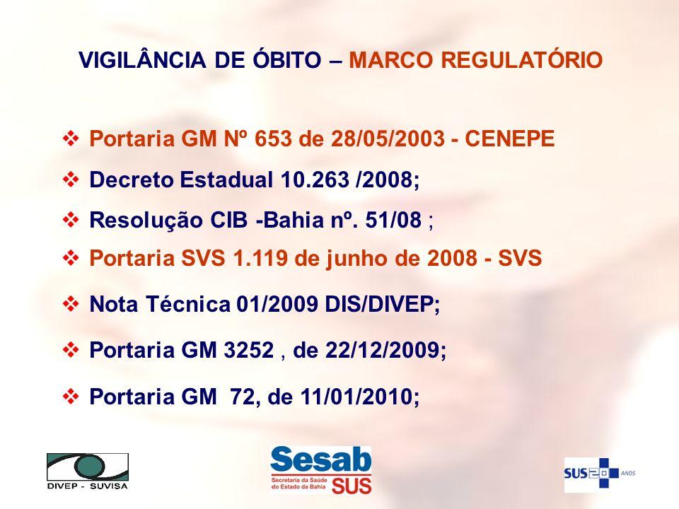 VIGILÂNCIA DE ÓBITO – MARCO REGULATÓRIO Portaria GM Nº 653 de 28/05/2003 - CENEPE Decreto Estadual 10.263 /2008; Resolução CIB -Bahia nº. 51/08 ; Port