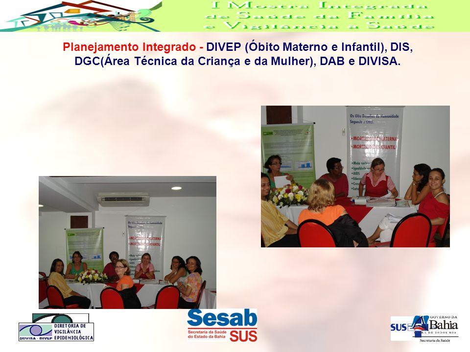 Planejamento Integrado - DIVEP (Óbito Materno e Infantil), DIS, DGC(Área Técnica da Criança e da Mulher), DAB e DIVISA.