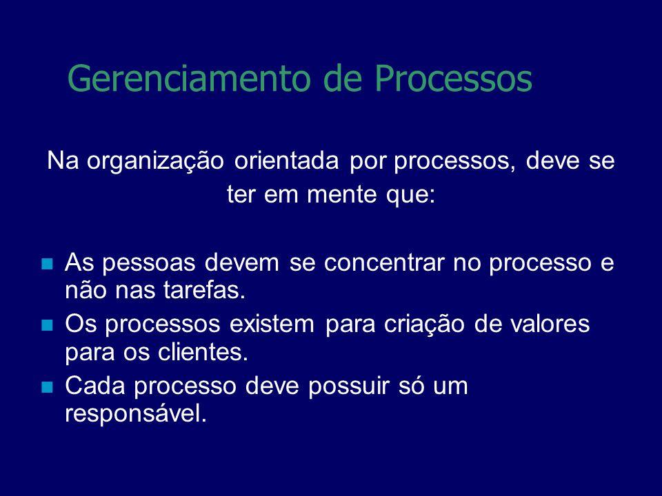 Na organização orientada por processos, deve se ter em mente que: As pessoas devem se concentrar no processo e não nas tarefas. Os processos existem p