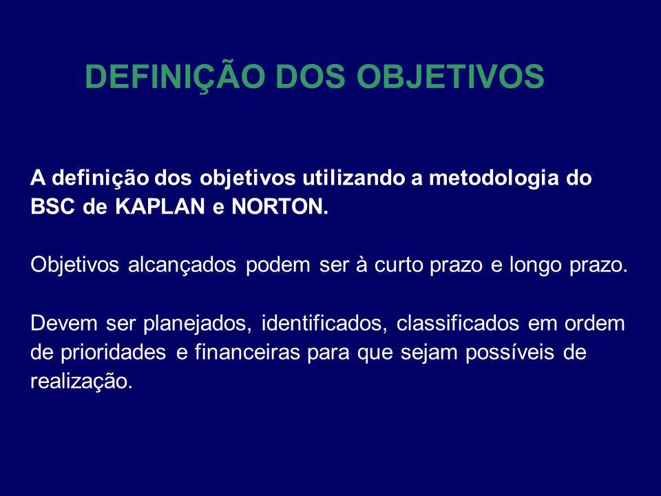 A definição dos objetivos utilizando a metodologia do BSC de KAPLAN e NORTON. Objetivos alcançados podem ser à curto prazo e longo prazo. Devem ser pl