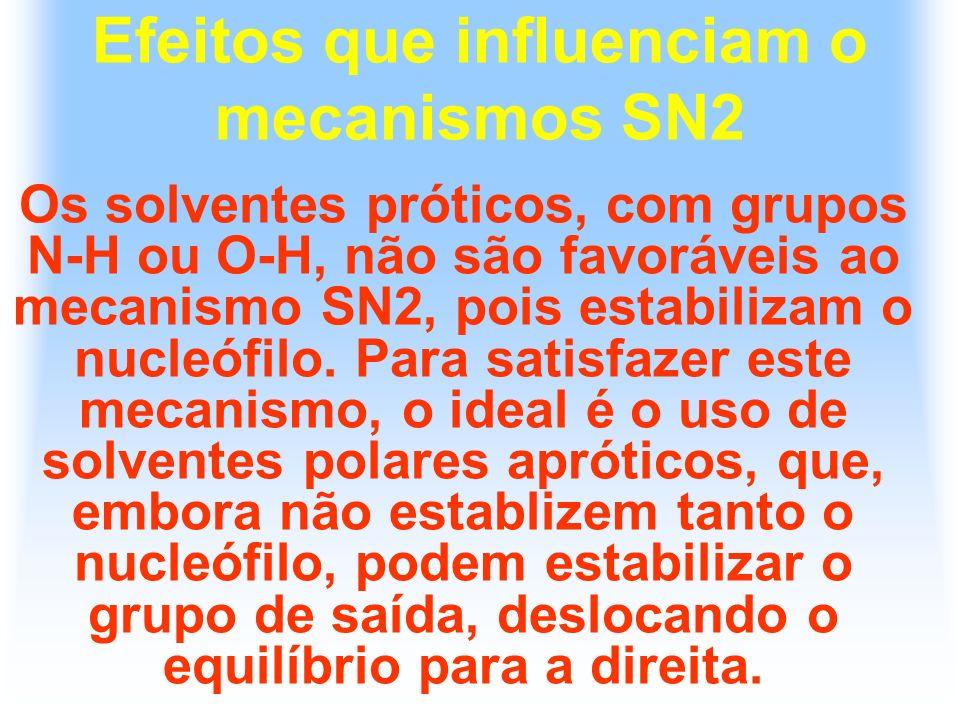 Efeitos que influenciam o mecanismos SN2 Os solventes próticos, com grupos N-H ou O-H, não são favoráveis ao mecanismo SN2, pois estabilizam o nucleóf