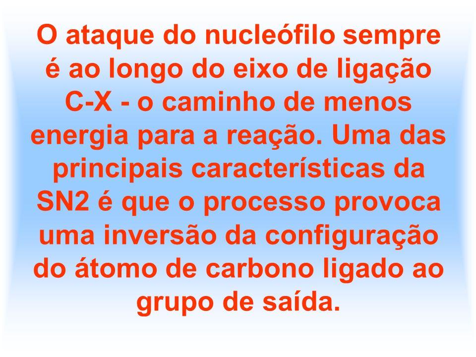 A velocidade da reação depende somente da etapa lenta - não é influenciada pela concentração do nucleófilo.