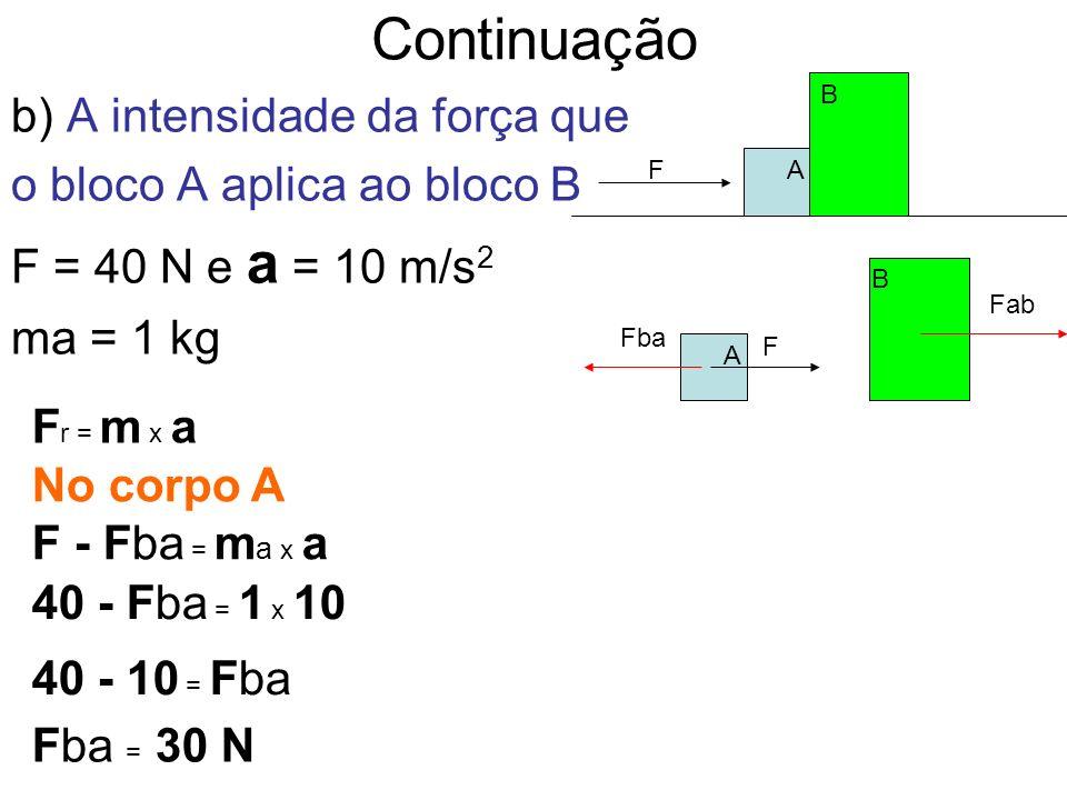 Continuação b) A intensidade da força que o bloco A aplica ao bloco B F = 40 N e a = 10 m/s 2 ma = 1 kg F A B Fba Fab F A B F r = m x a No corpo A F - Fba = m a x a 40 - Fba = 1 x 10 40 - 10 = Fba Fba = 30 N